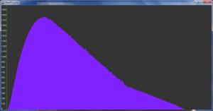 DX3Telemetry