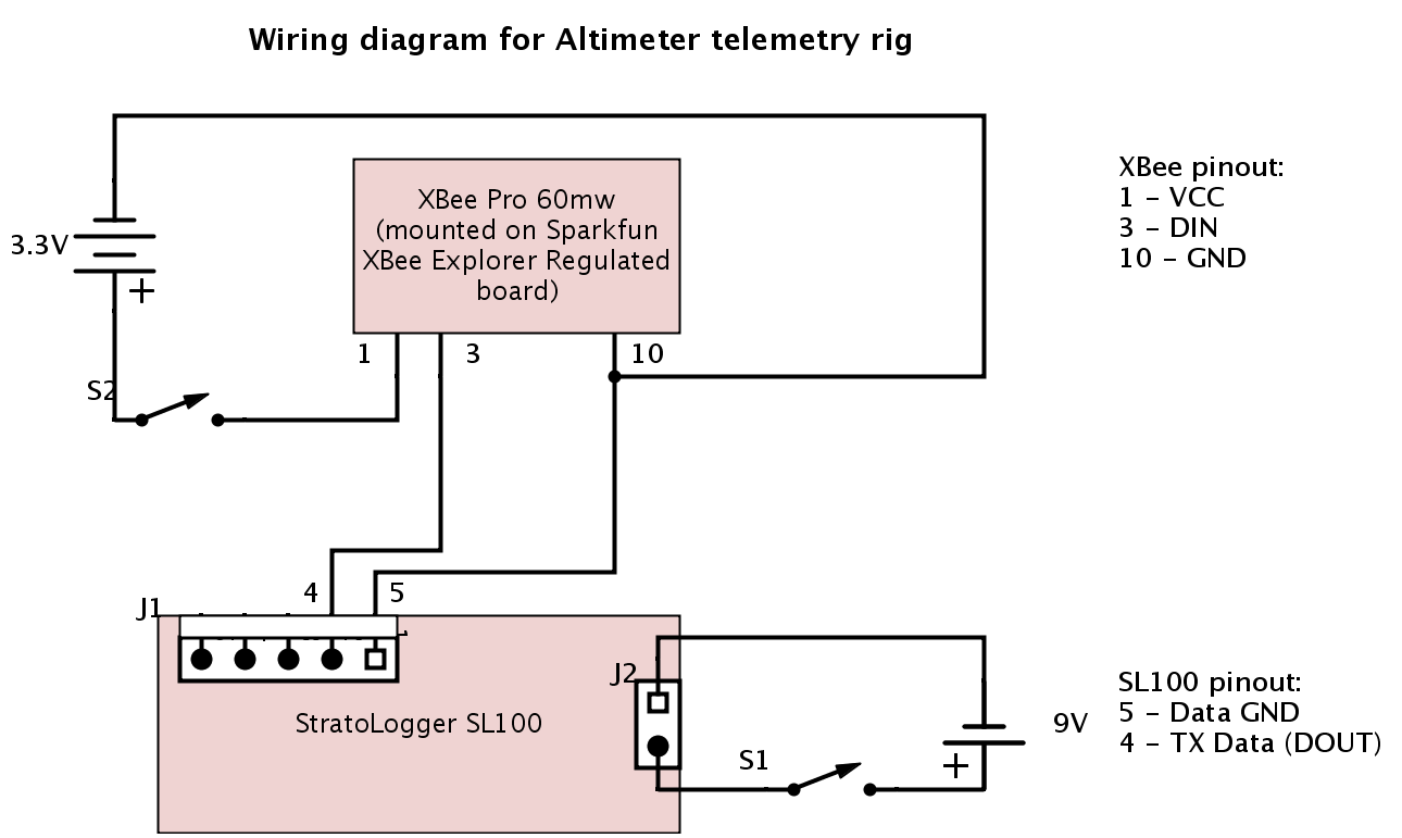 [DIAGRAM_5FD]  Rockets | Technistas | Altimeter Wiring Diagram |  | Technistas